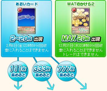 プレゼント【2】 葵袋
