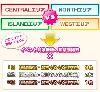 プレゼント【3】