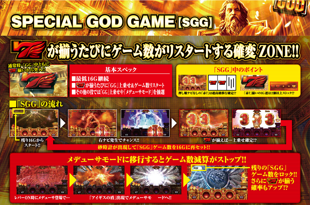 SPECIAL GOD GAME