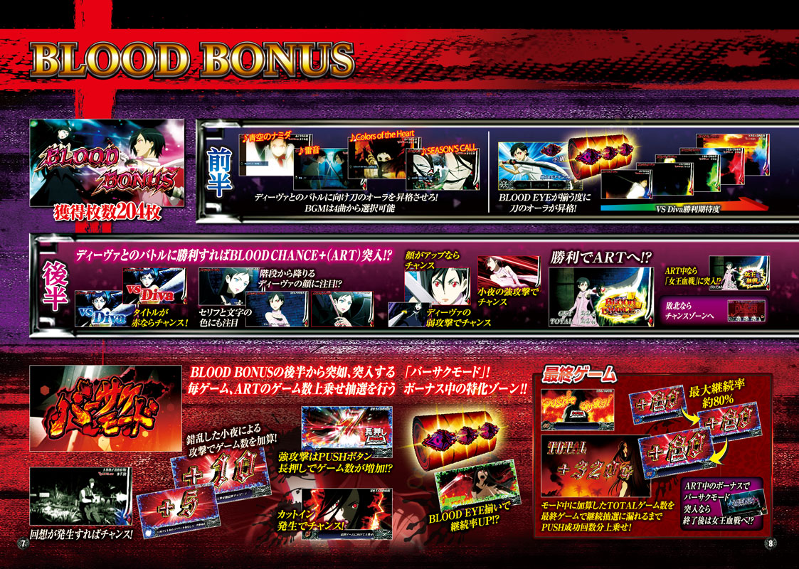 BLOOD BONUS